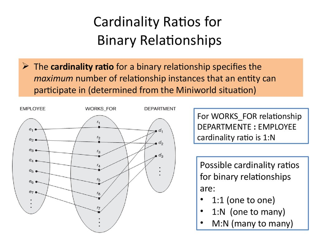 Cardinality Ratios for Binary Relationships