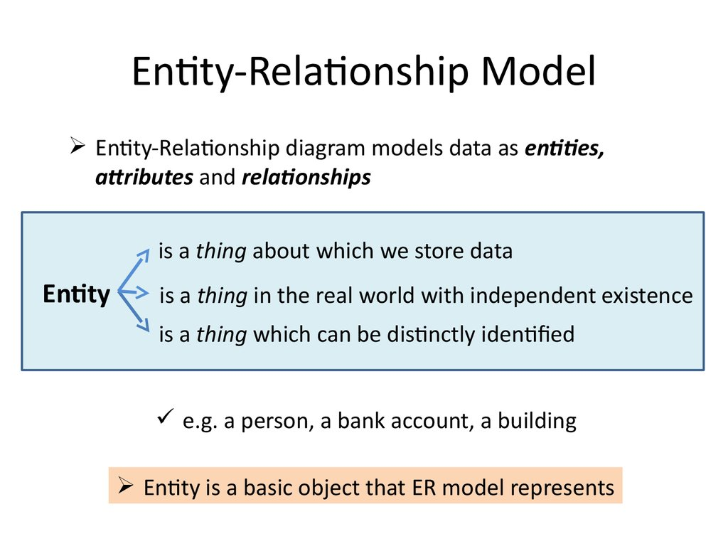 Analysis and Design of Data Systems  Entity Relationship Model