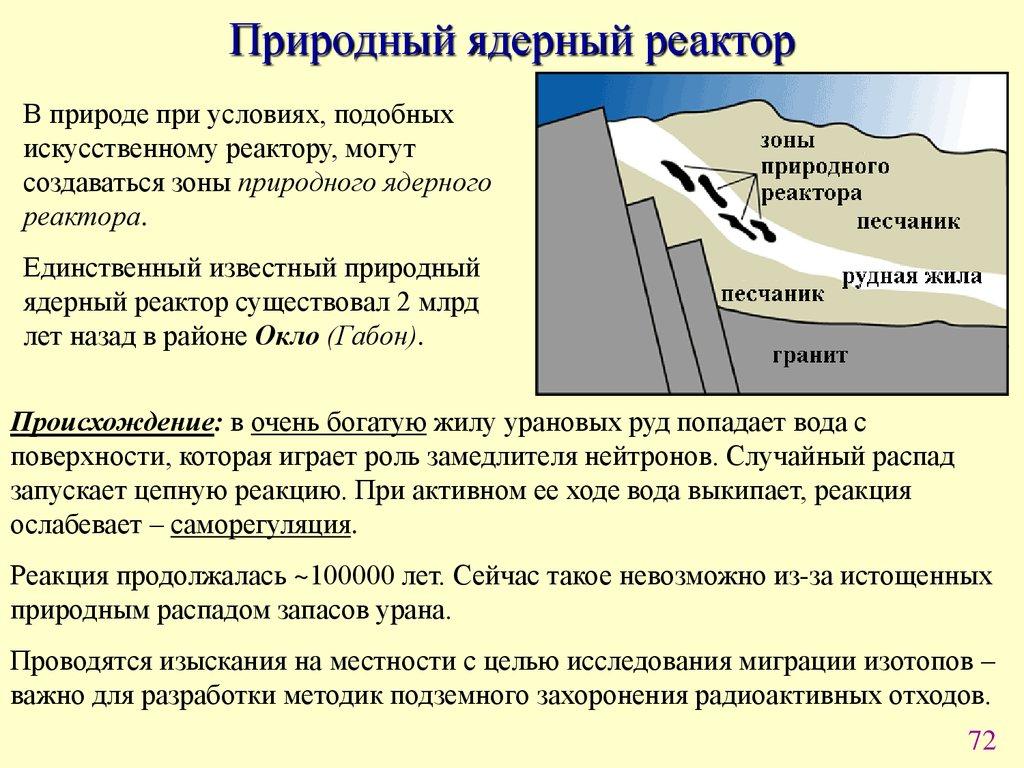 Схема работы атомного реактора фото 938