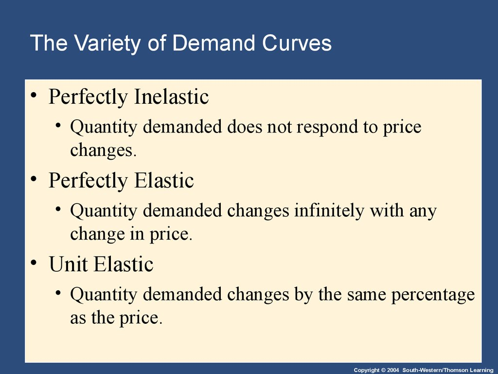 The Variety of Demand Curves
