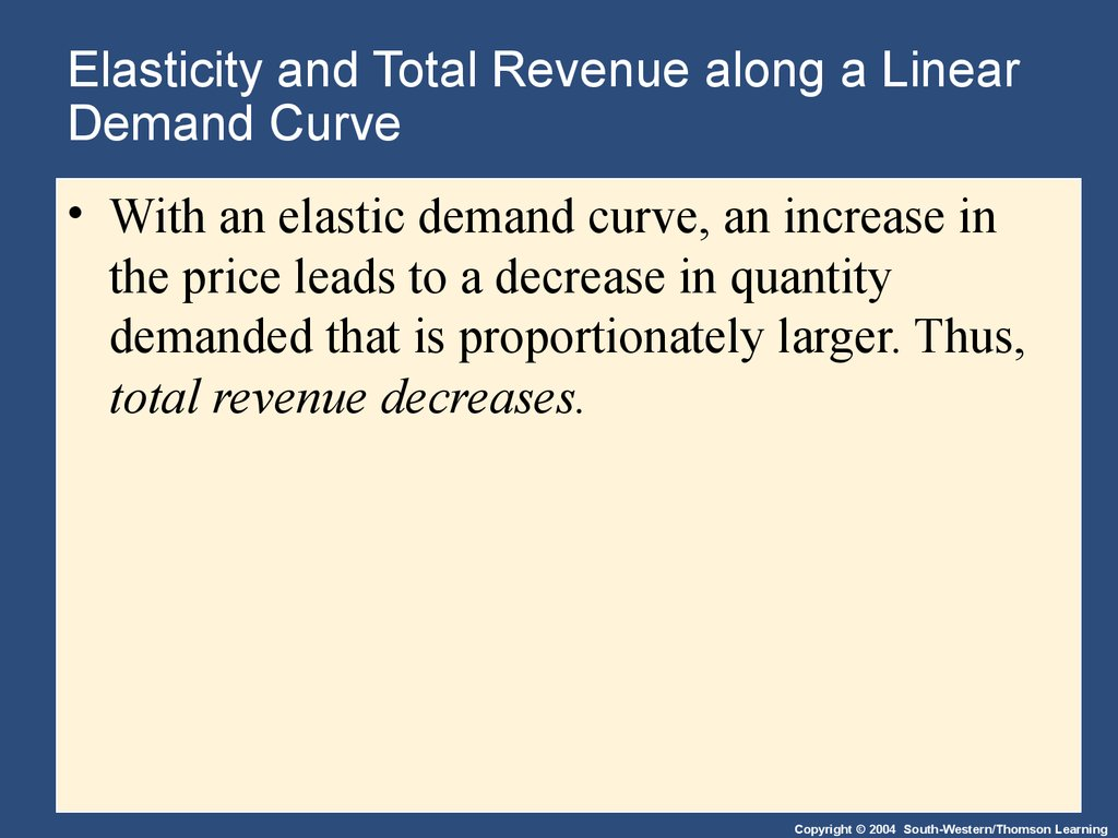 Elasticity and Total Revenue along a Linear Demand Curve