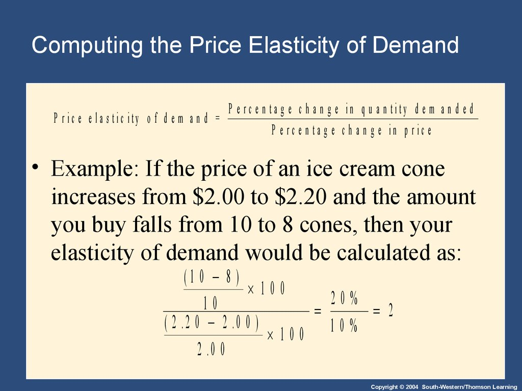 Computing the Price Elasticity of Demand