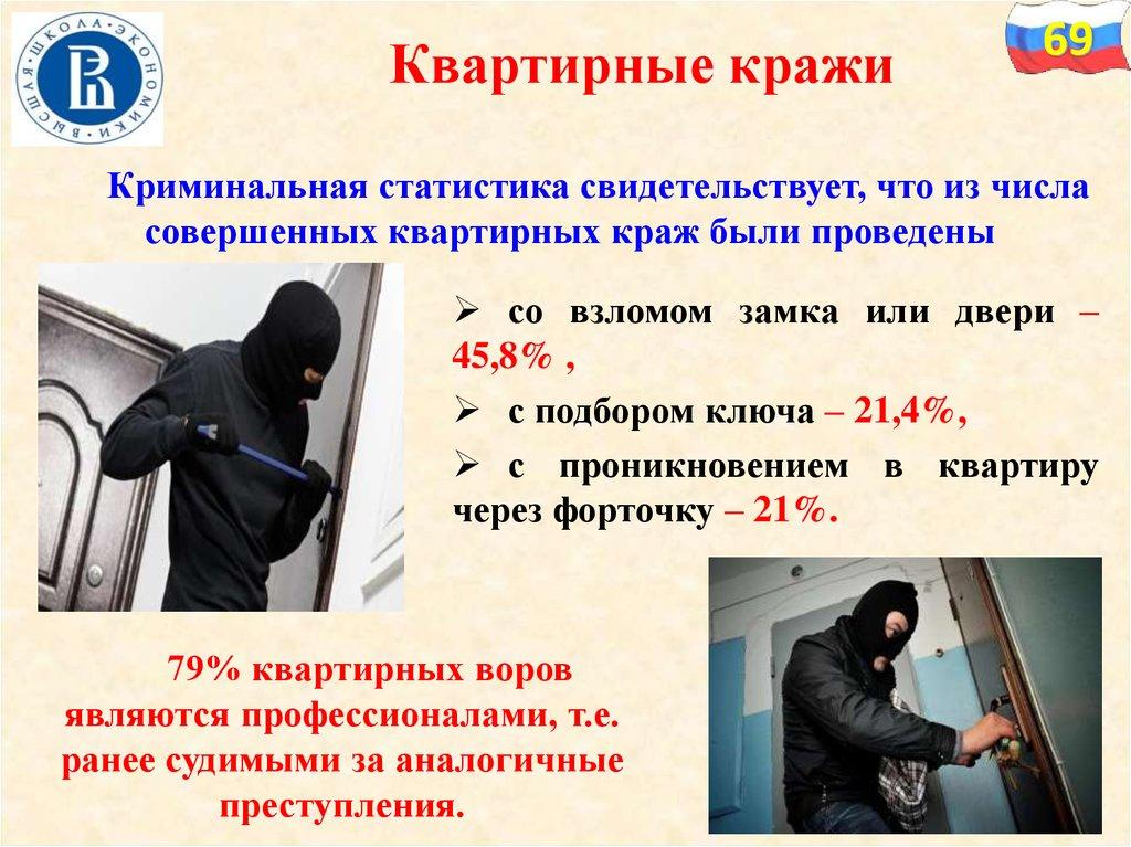что вопросы борьбы с грабежами сейчас