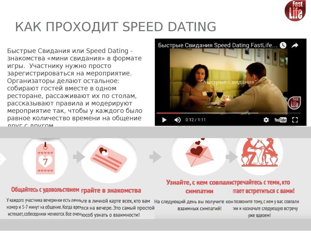 сервис знакомств у юлии