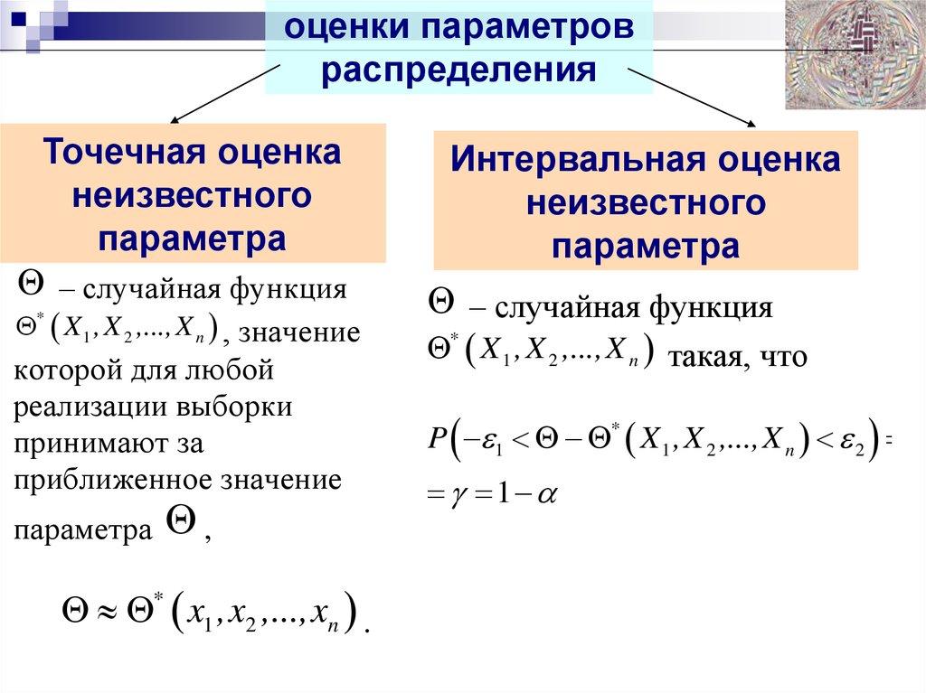 Статистическая оценка параметров распределения задачи с решениями решение задач дополнительный выпуск акций