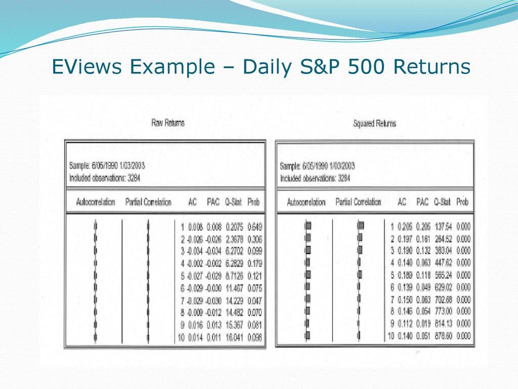 EViews Example – Daily S&P 500 Returns