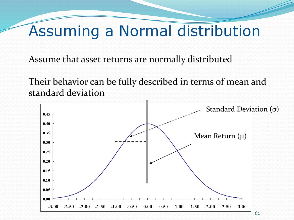Assuming a Normal distribution