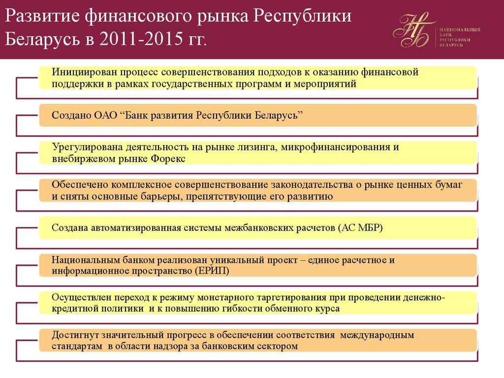 Операции с ценными бумагами Национальный банк Республики Беларусь 37