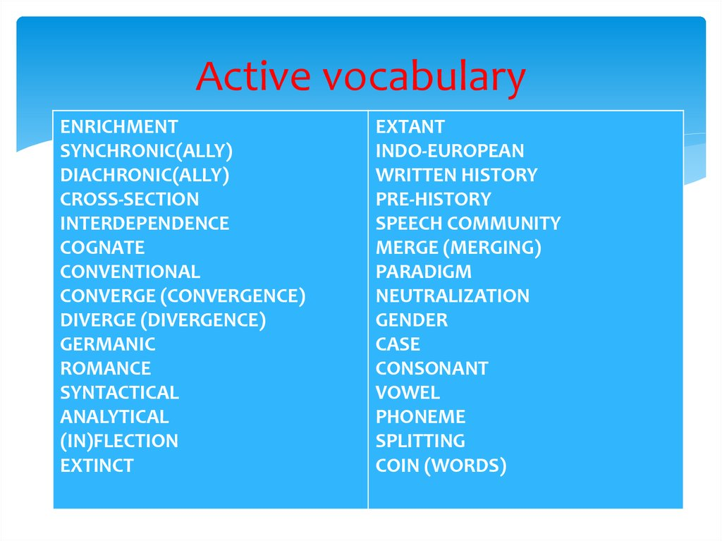 Active vocabulary