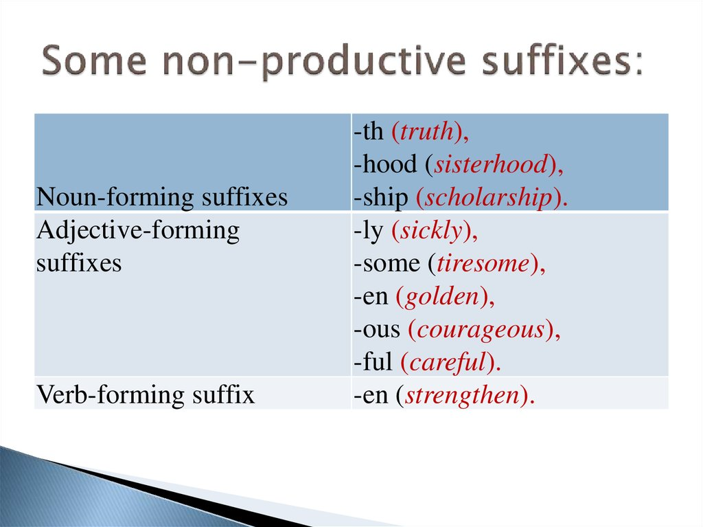 Some non-productive suffixes: