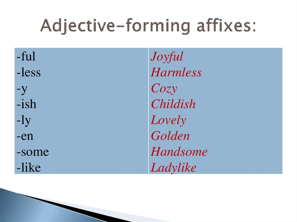 Adjective-forming affixes: