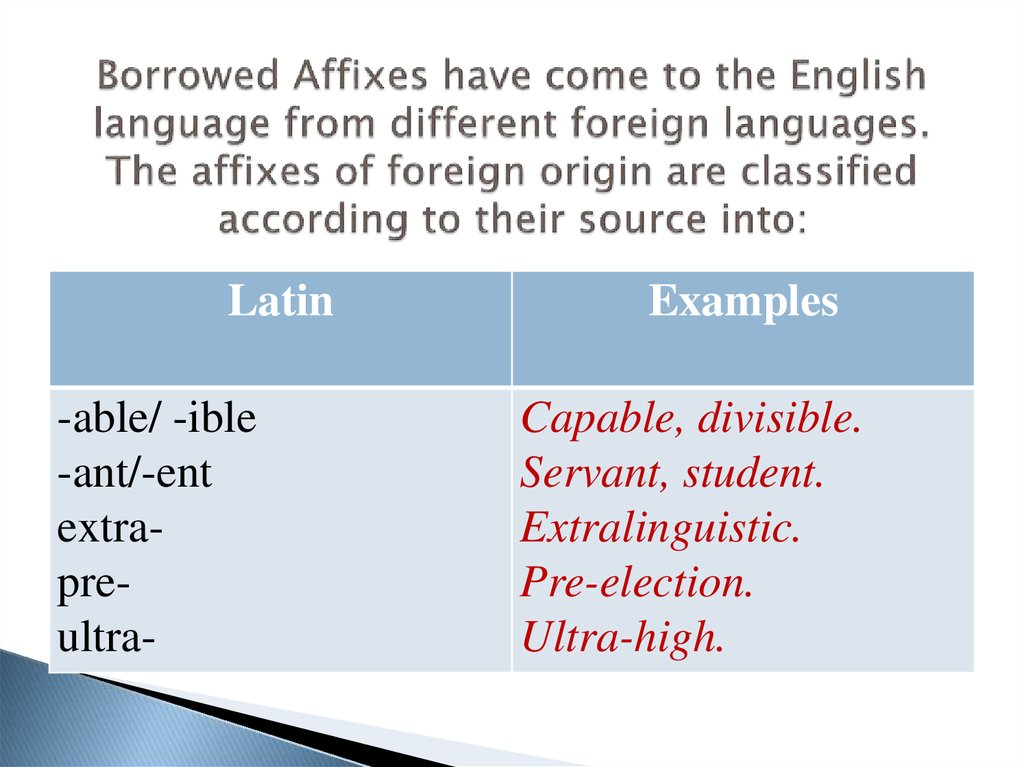 Borrowed Affixes have come to the English language from different foreign languages. The affixes of foreign origin are classified according to their source into: