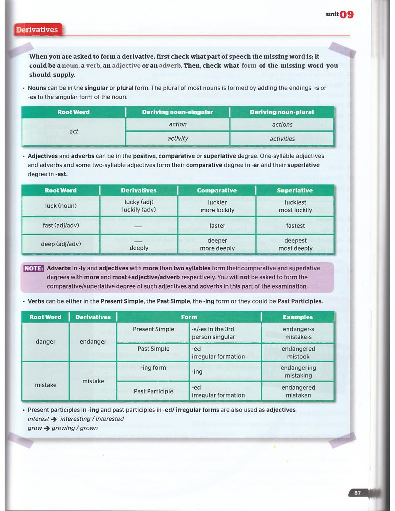 Use of English B2 for all exames TB OCR MCR - online presentation
