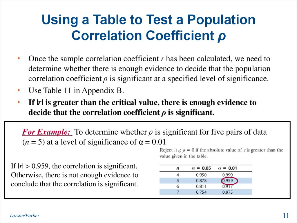 Using a Table to Test a Population Correlation Coefficient ρ