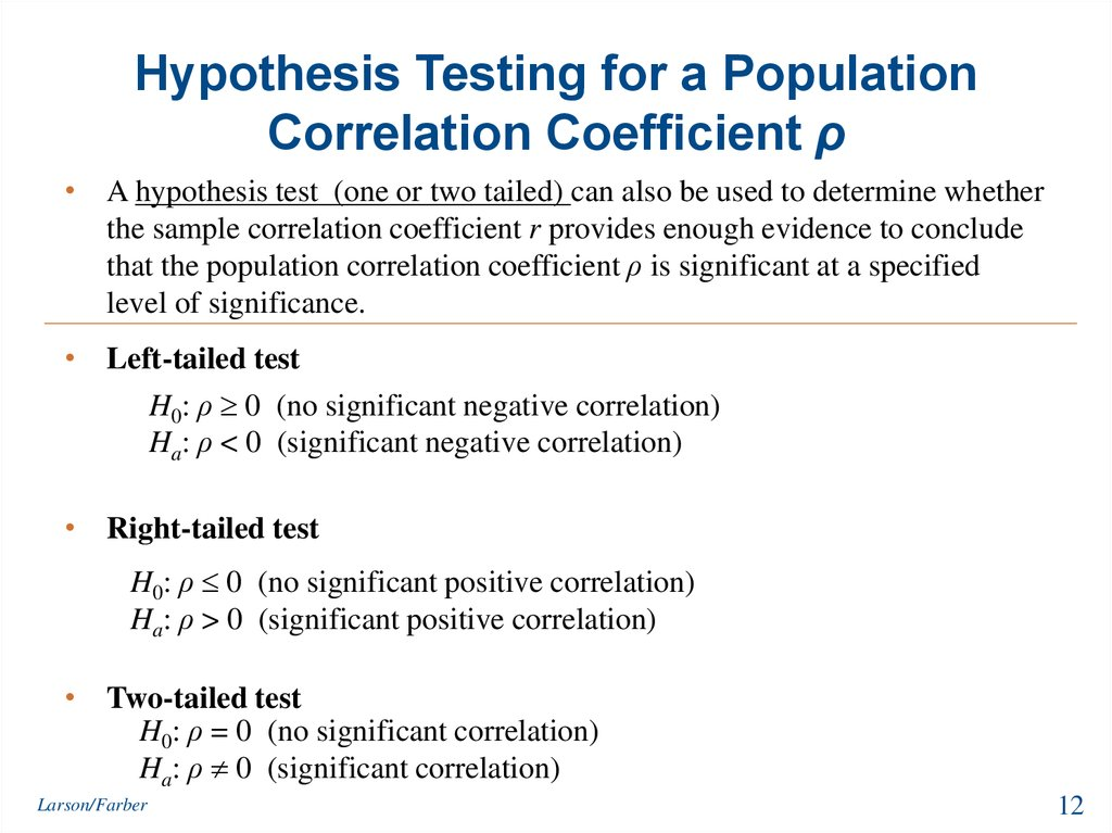 Hypothesis Testing for a Population Correlation Coefficient ρ