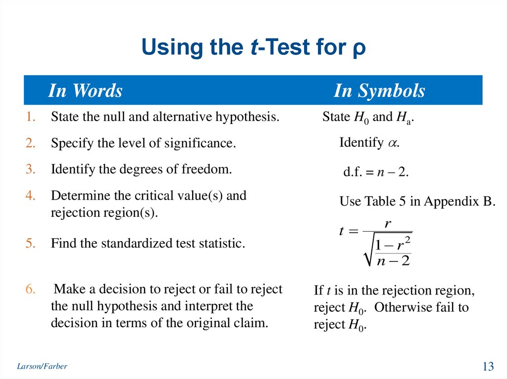 Using the t-Test for ρ