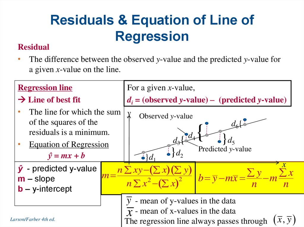 Residuals & Equation of Line of Regression