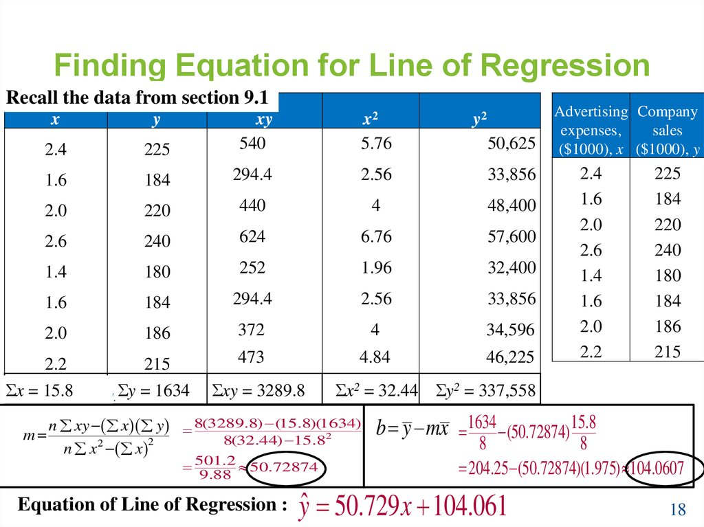 Finding Equation for Line of Regression