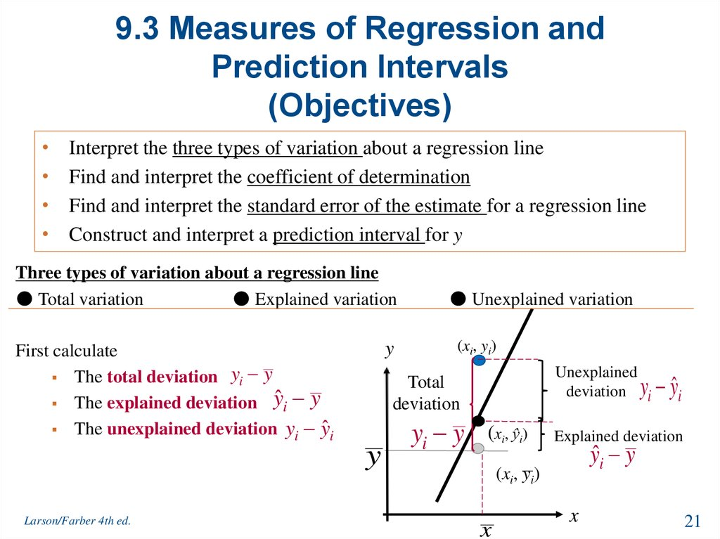 Correlation and Regression - online presentation
