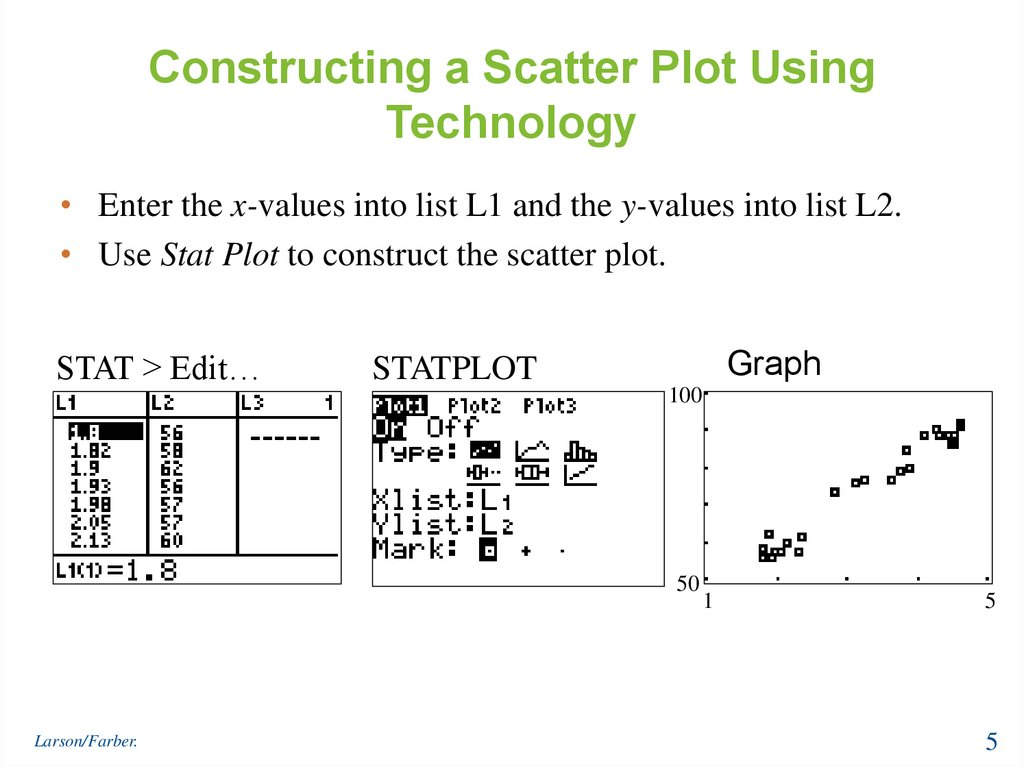 Constructing a Scatter Plot Using Technology
