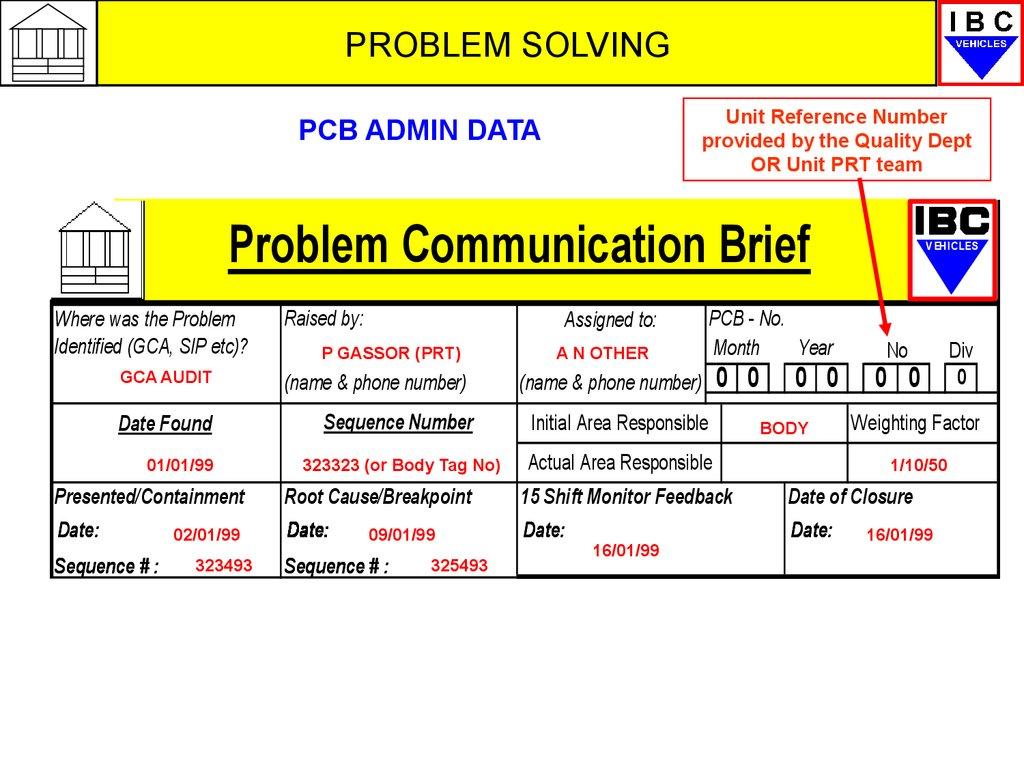 GM GMS overview problem solving - online presentation