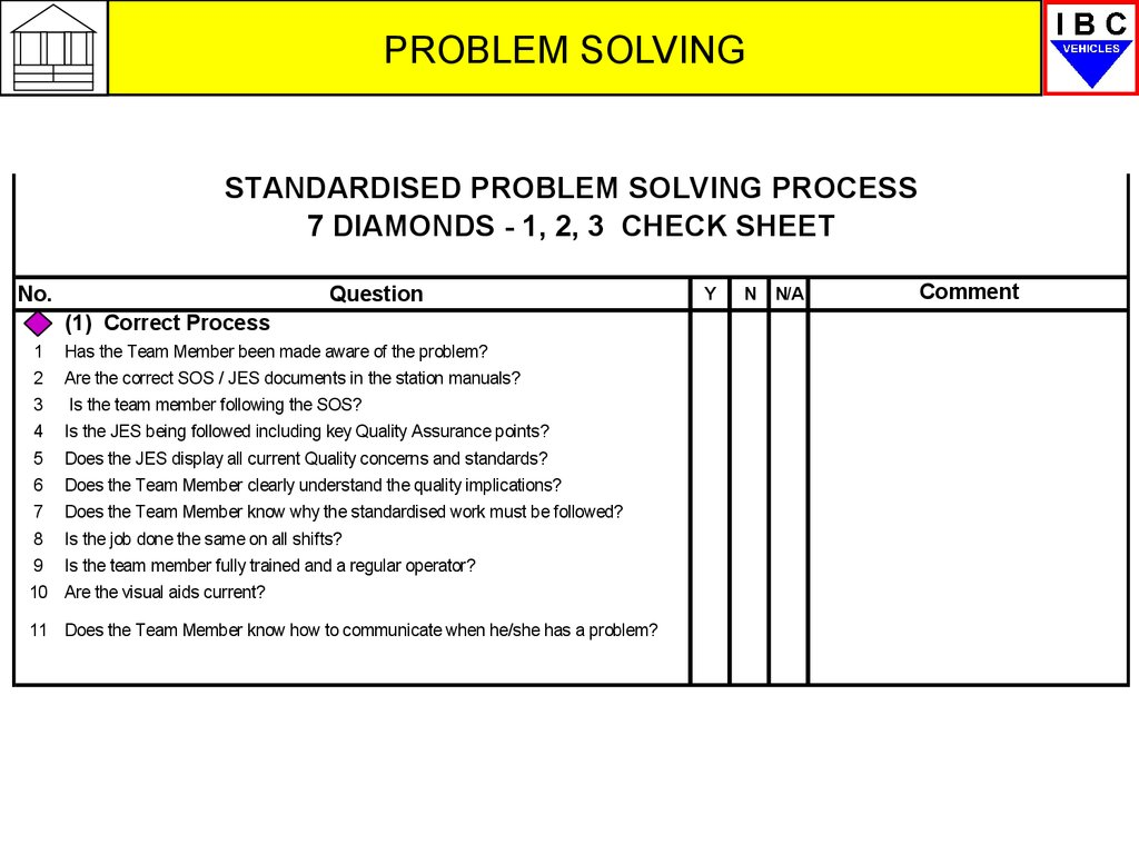 gm gms overview problem solving