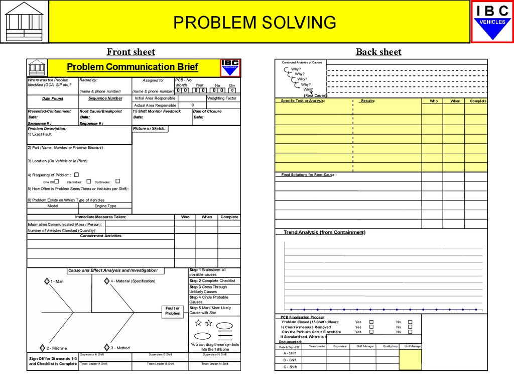 an overview of solving spatial problem All problem solving and data analysis questions test the ability of students to use their math understanding and skills to solve problems they could encounter in the real world many of these problems are set in academic and career contexts and are likely to draw from science and social science.