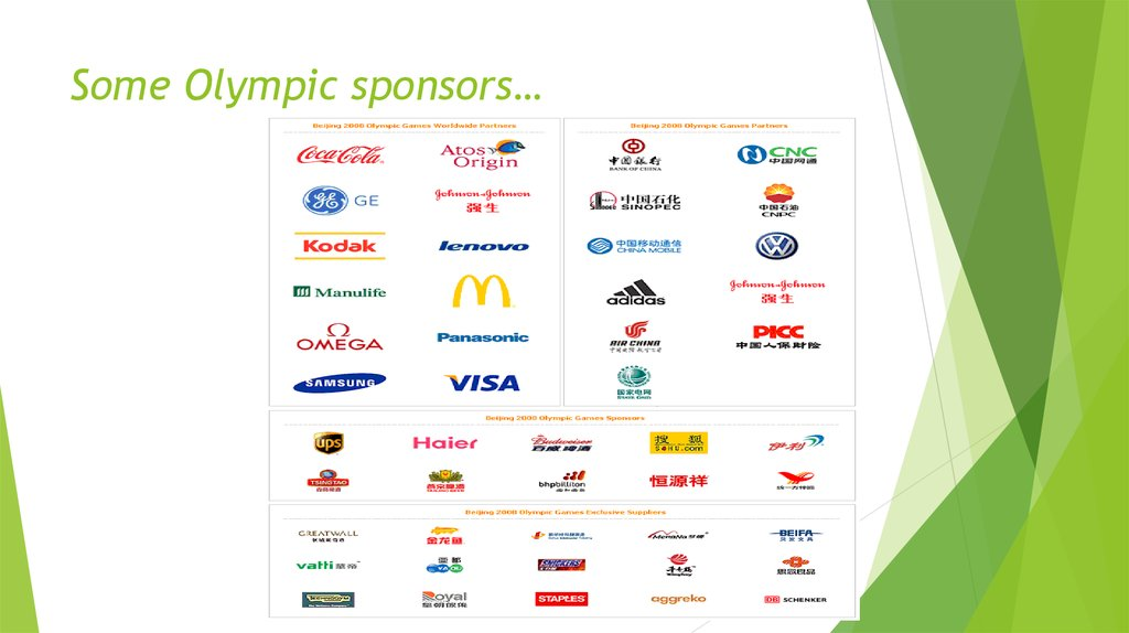 Some Olympic sponsors…