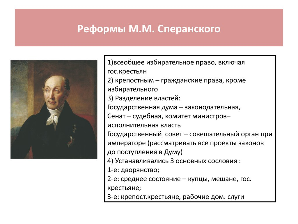 Реформы м. м. сперанского шпаргалка