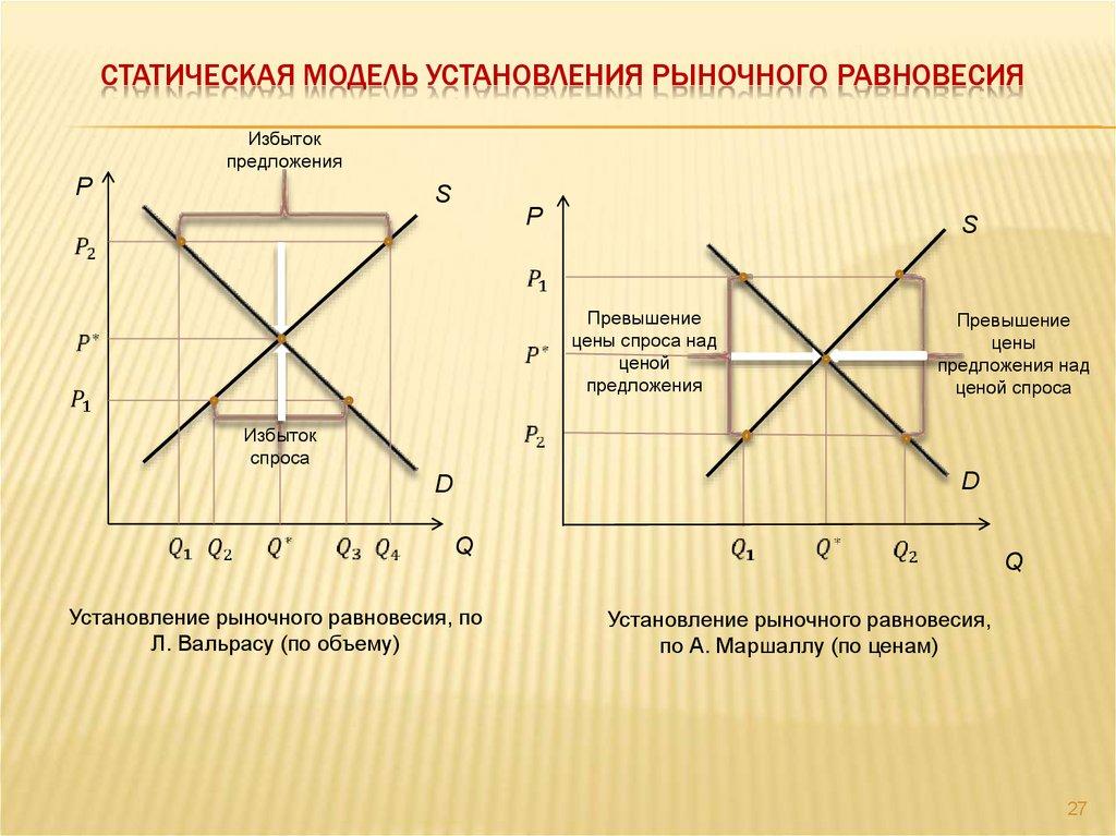 В эк-ке.модель равновесие мандела-флеминга открытой шпаргалка тройное
