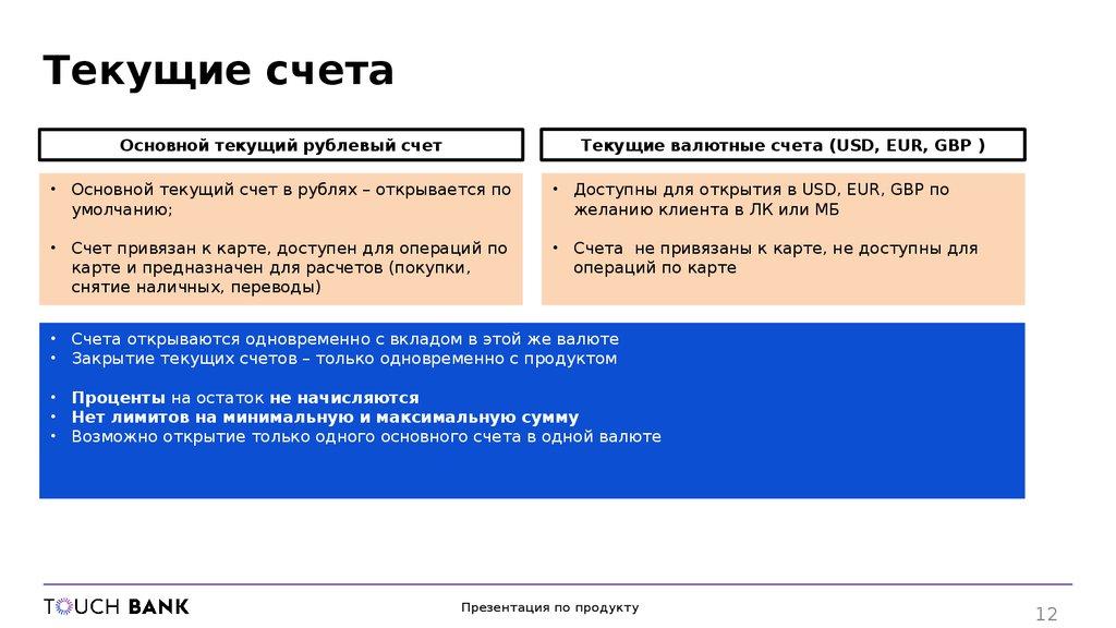 Презентация в банк задолженности по кредиту