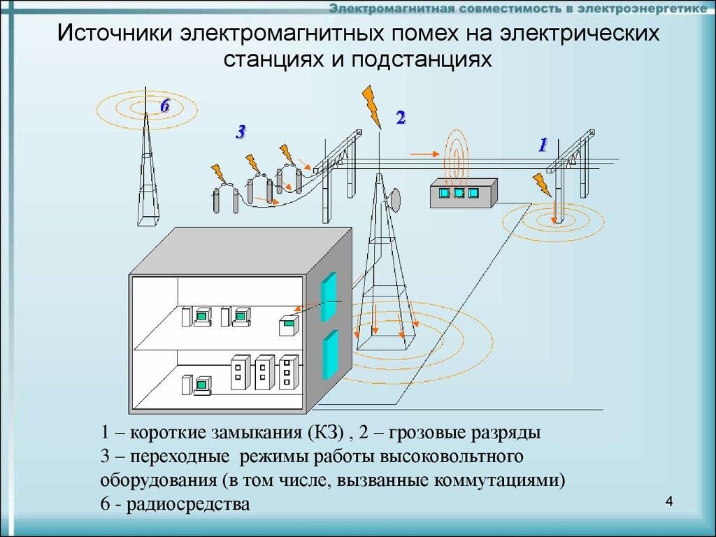 электрические станции и подстанции этом