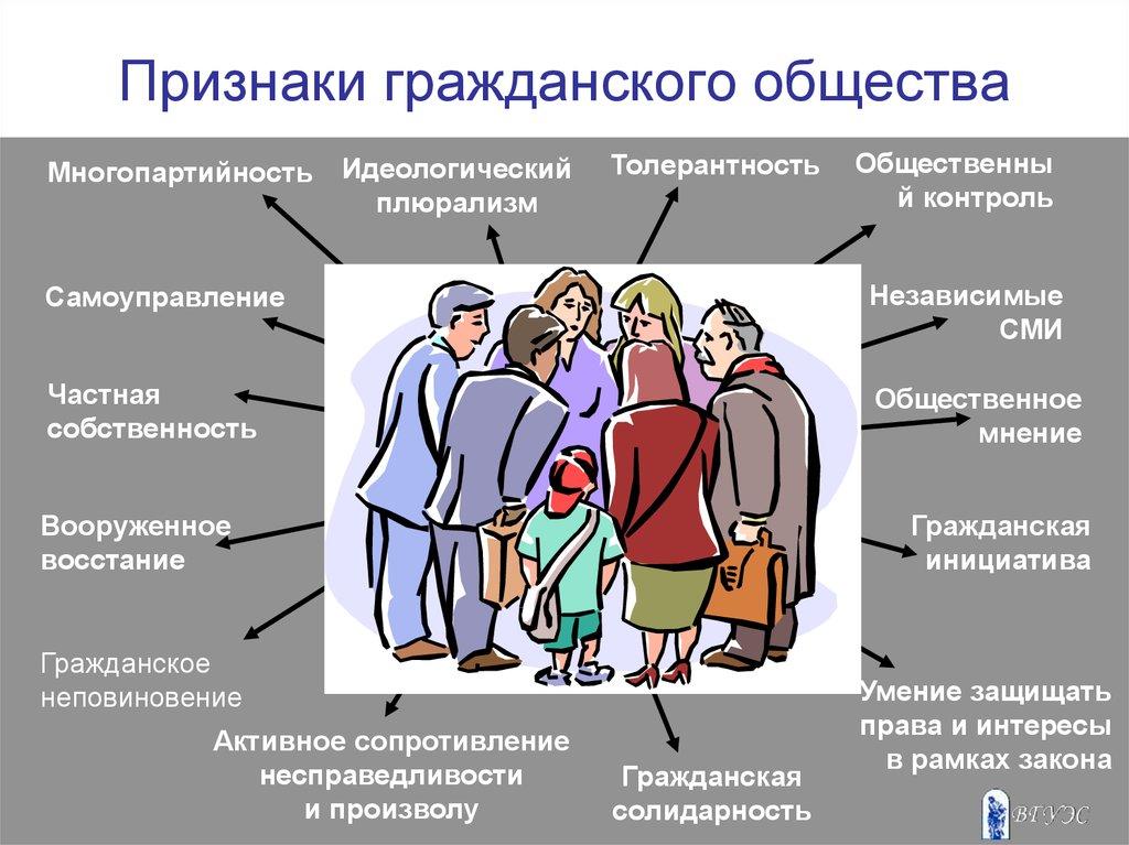 Гражданское общество понятие, структура и признаки шпаргалка