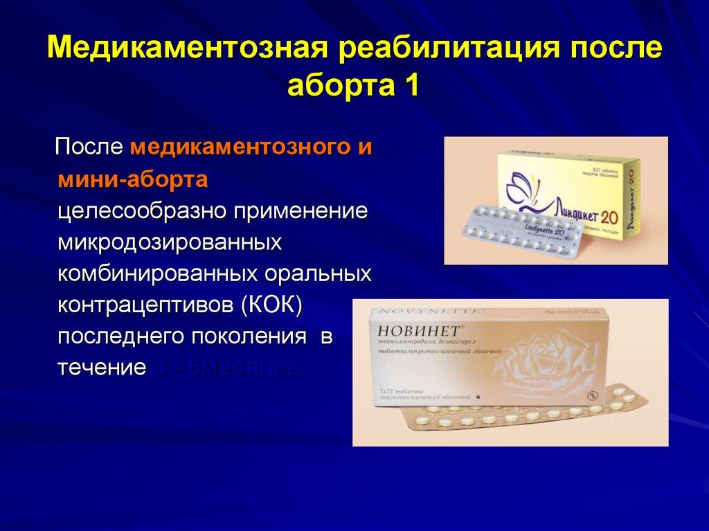 контрацепция после аборта таблетками