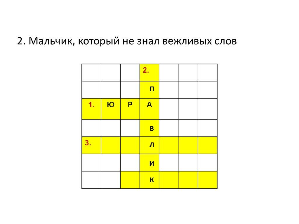 Викторина по сказкам Пушкина с ответами