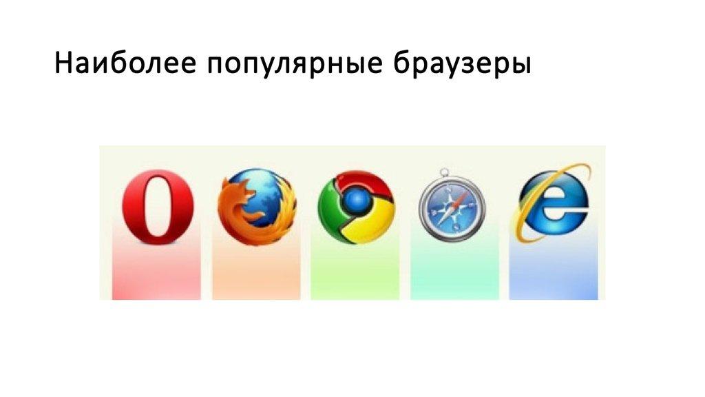 Виды браузера в картинках