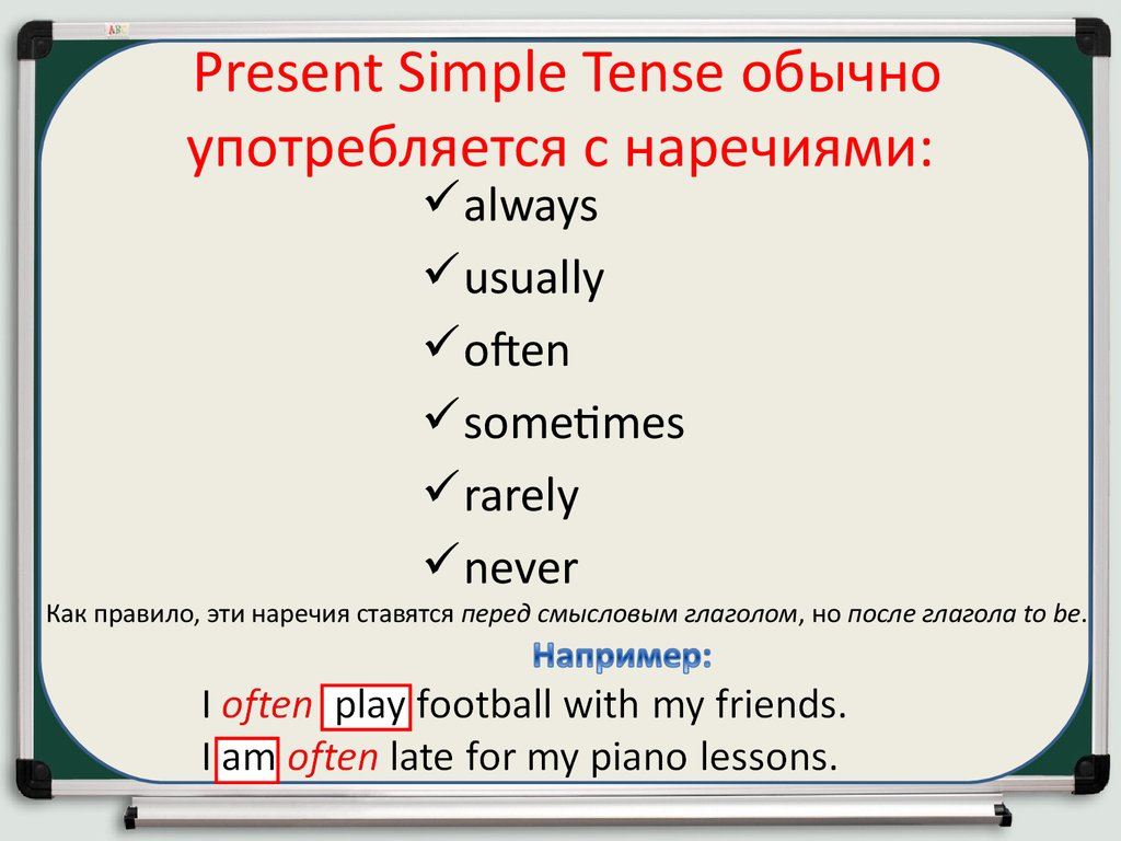 Уроки английского онлайн Изучение английского языка