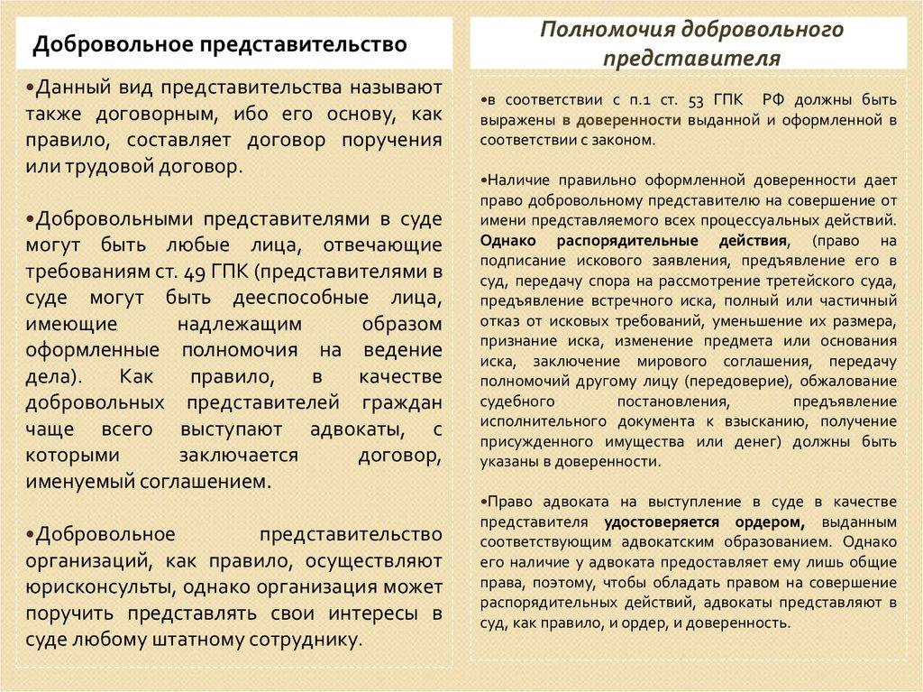 Регистрация для луганской донецкой обл