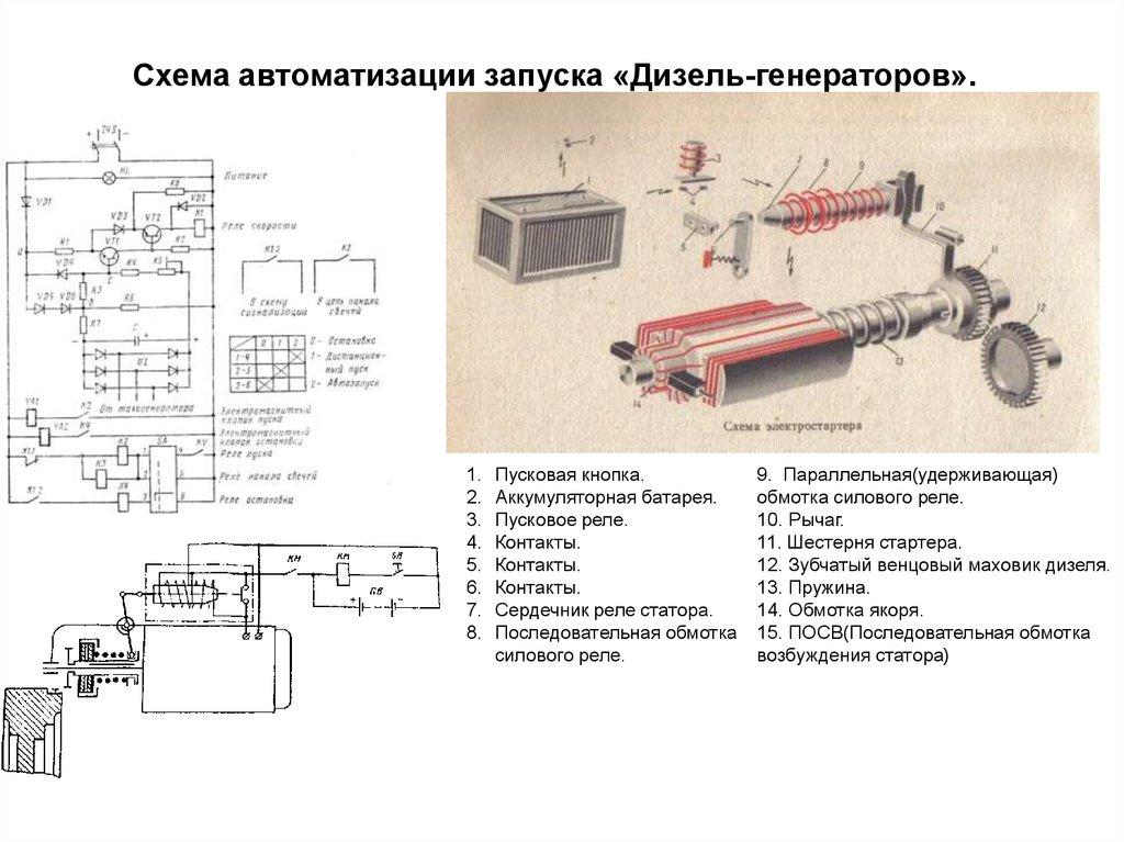 автоматики схемы дизель генераторы