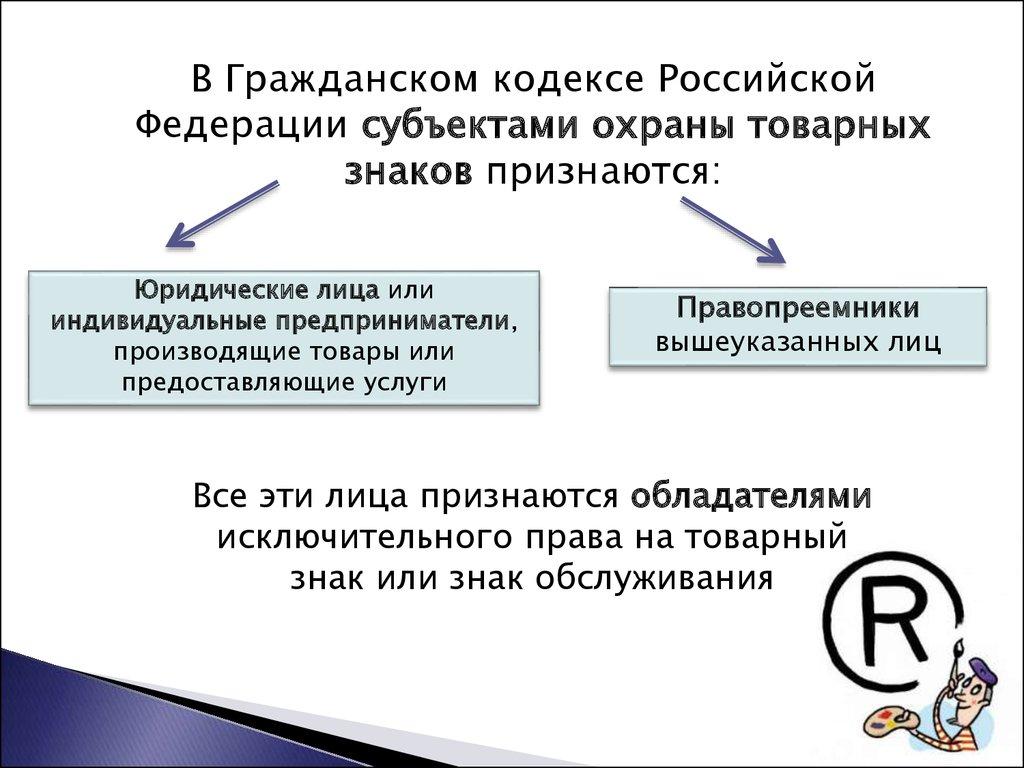 товарный знак гражданский кодекс