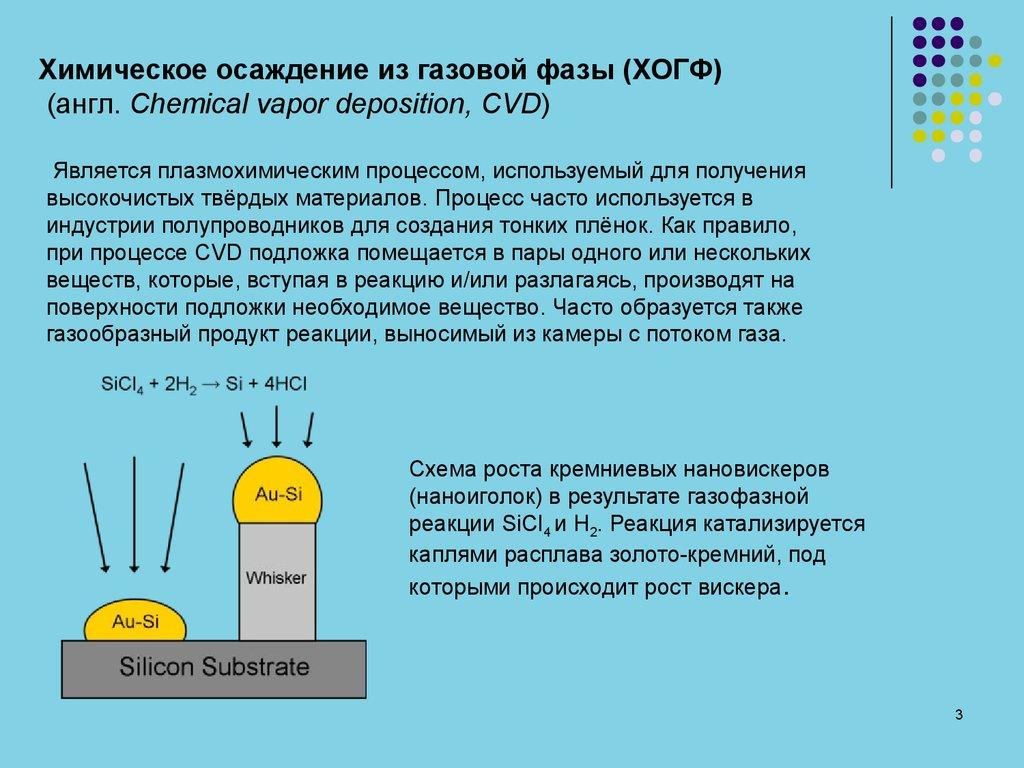 Зеленые методы получения наночастиц золота