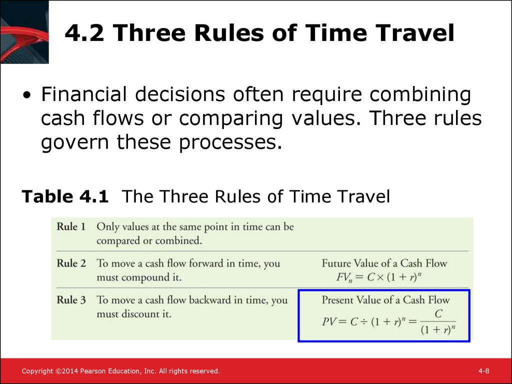 4.2 Three Rules of Time Travel