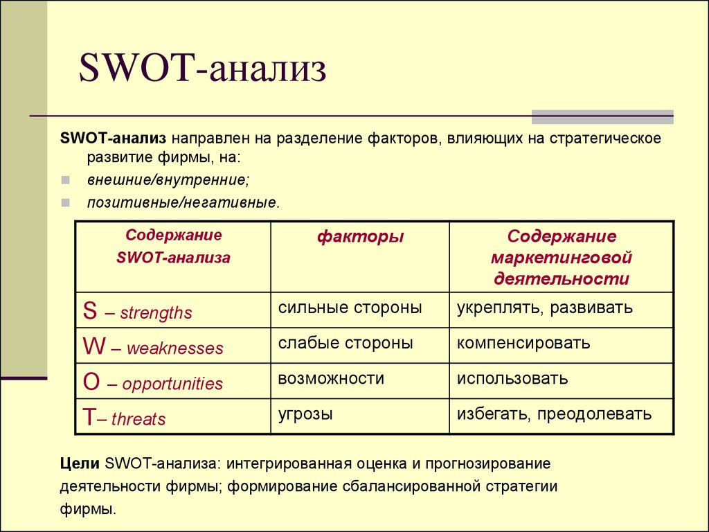 matalan swot Pest analysis considers the influence of these factors on the business the results of this analysis are useful for obtaining the benefit of opportunities, and consequently prepare contingency plans for the imminent threats.