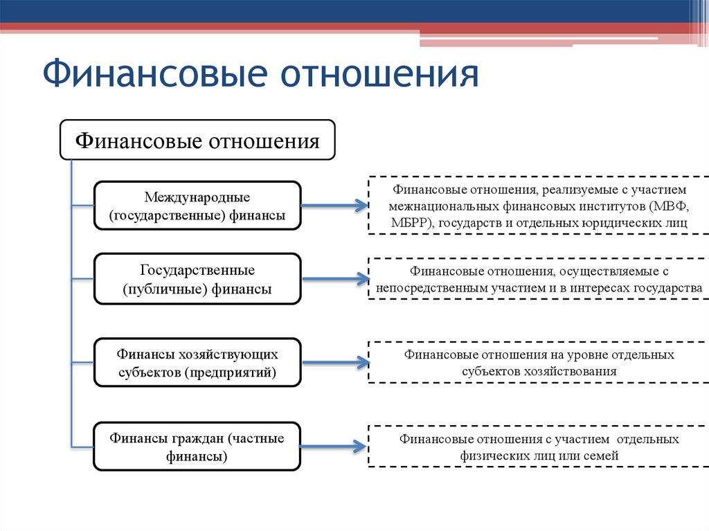 Стратегия финансового обеспечения системы поддержки населения шпаргалка