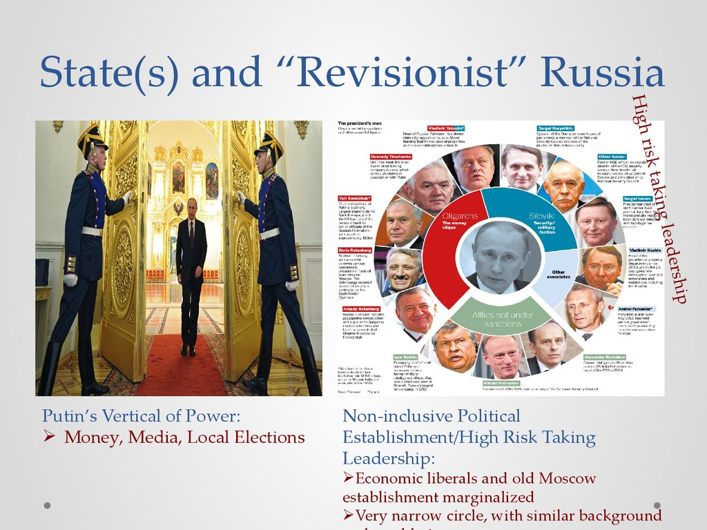 "State(s) and ""Revisionist"" Russia"