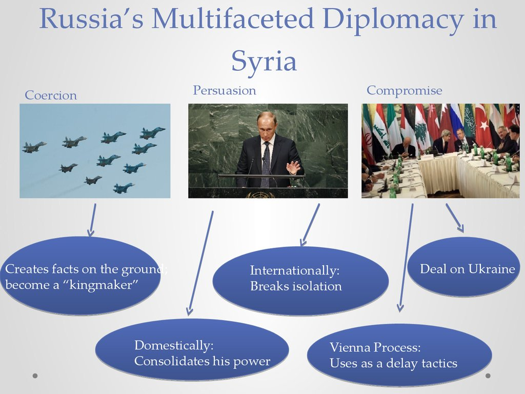 Russia's Multifaceted Diplomacy in Syria