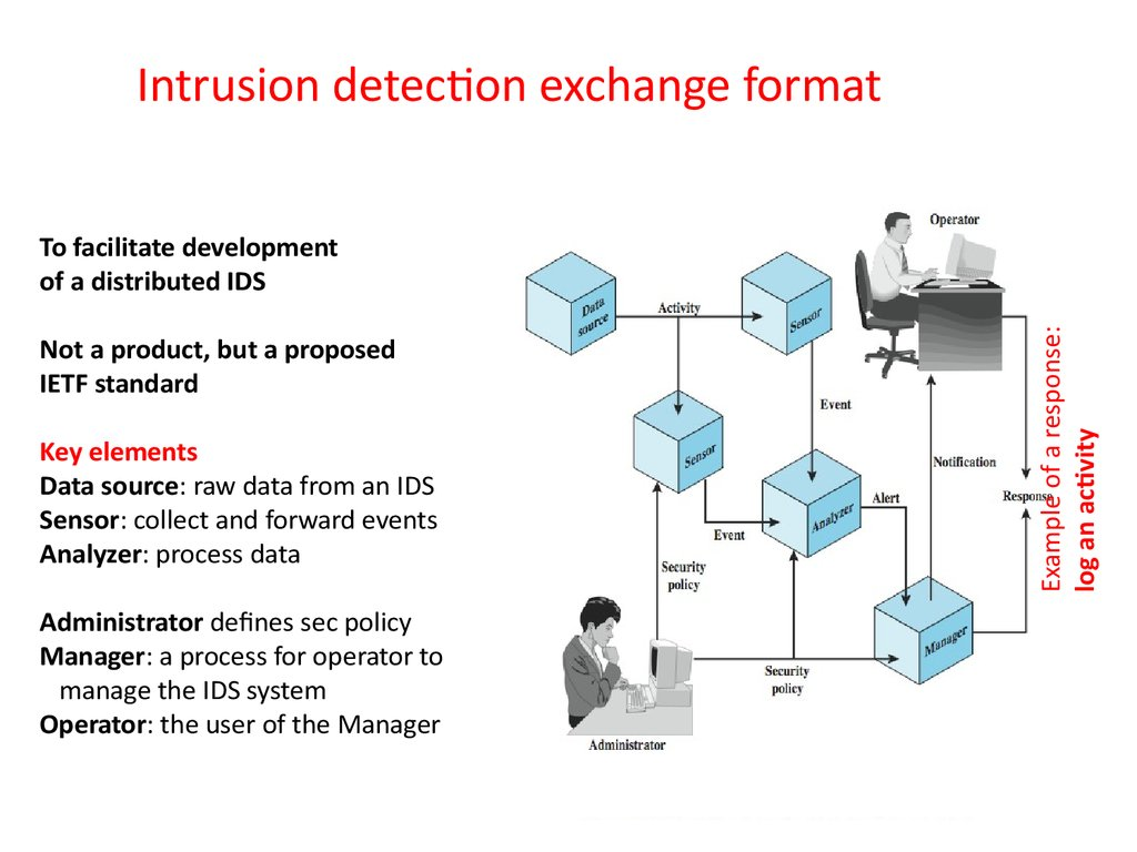 intrusion detection system phd thesis Evaluating the viability of intrusion detection system benchmarking a thesis in tcc 402 presented to: the faculty of the school of engineering and applied science.