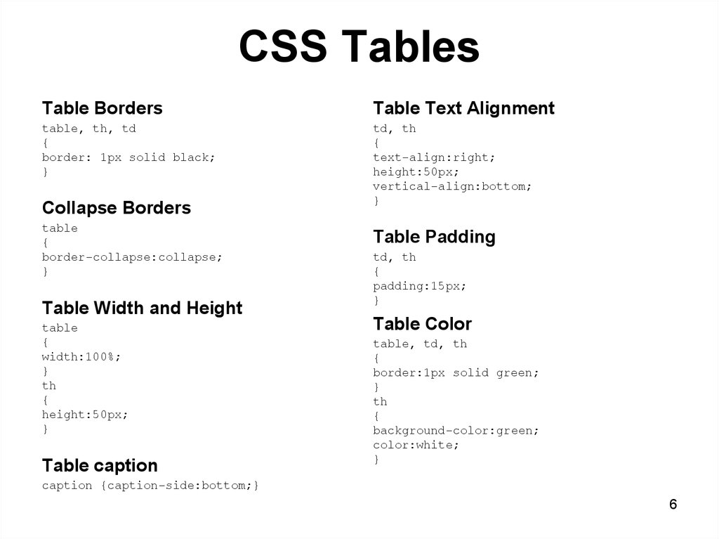 CSS Tables