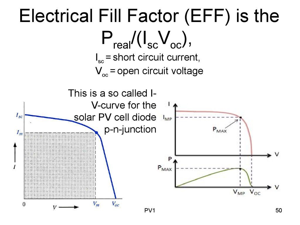 Lecture 11 Pv1 Solar Photovoltaics Aua System Online Of A Cell Currentvoltage V Curve Shortcircuit Current Electrical Fill Factor Eff Is The Preal Iscvoc Isc Short Circuit Voc Open Voltage This So Called Iv For