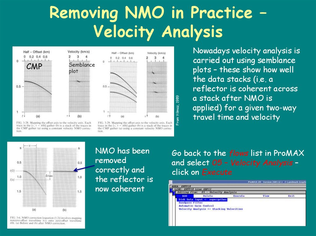 Removing NMO in Practice – Velocity Analysis
